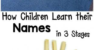 How Children Learn their Names There are 3 clear stages that children go through...